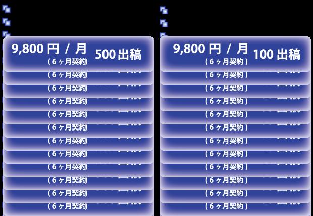 SEOサービスの値段
